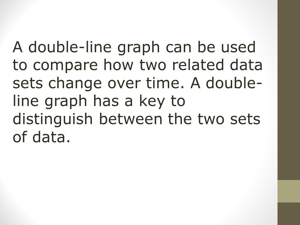 A double-line graph can be used to compare how two related data sets change over time. A double- line graph has a key to distinguish between the two s