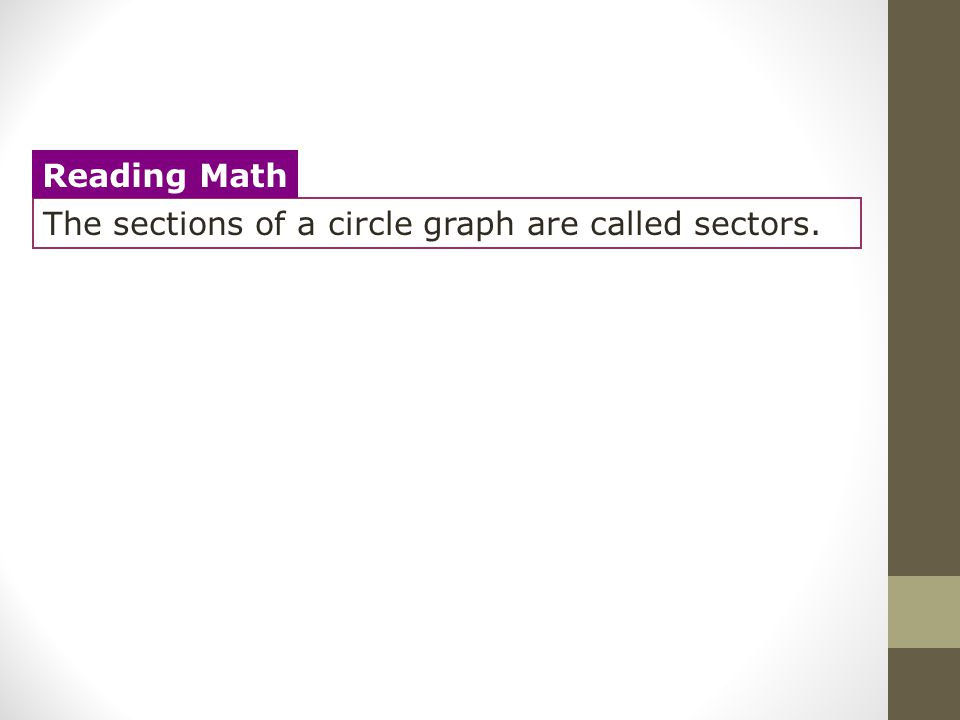 The sections of a circle graph are called sectors. Reading Math