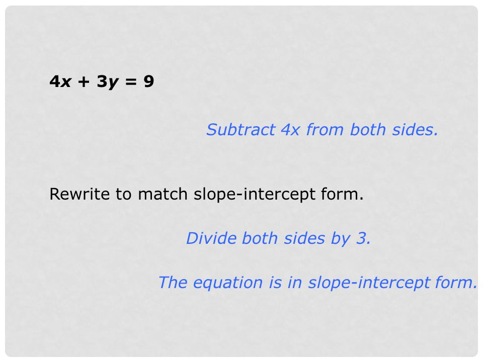 4x + 3y = 9 Subtract 4x from both sides. Rewrite to match slope-intercept form. Divide both sides by 3. The equation is in slope-intercept form.