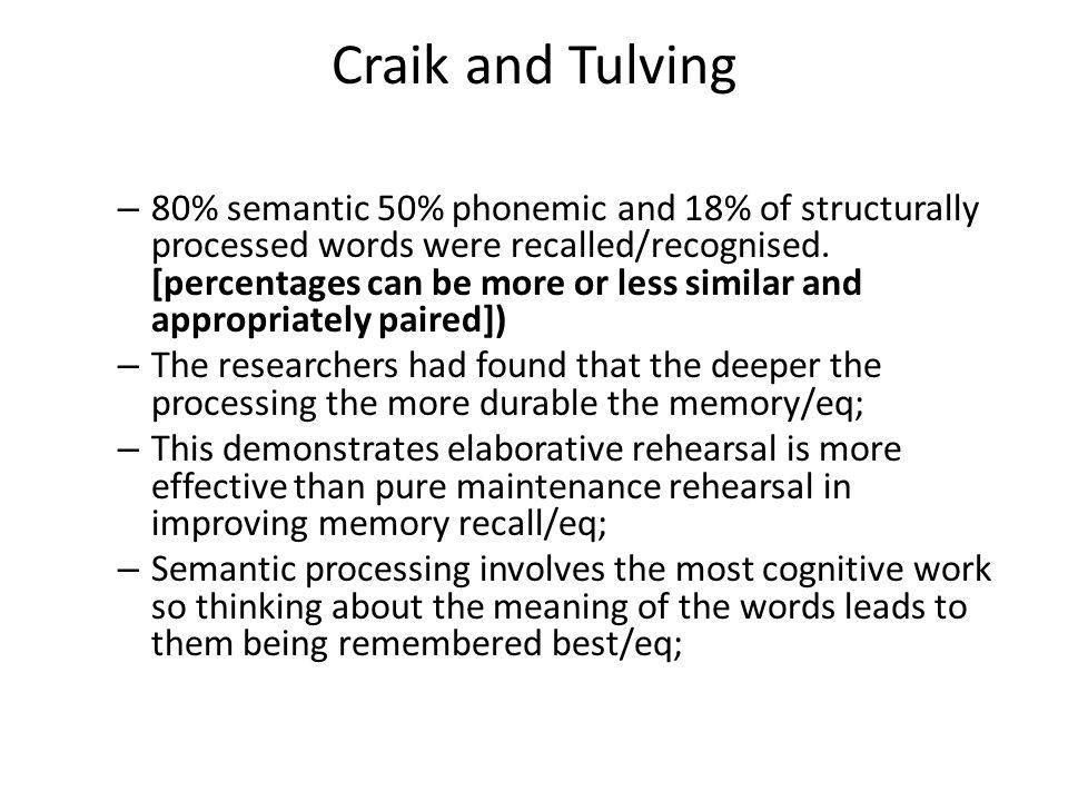 Craik and Tulving – 80% semantic 50% phonemic and 18% of structurally processed words were recalled/recognised. [percentages can be more or less simil