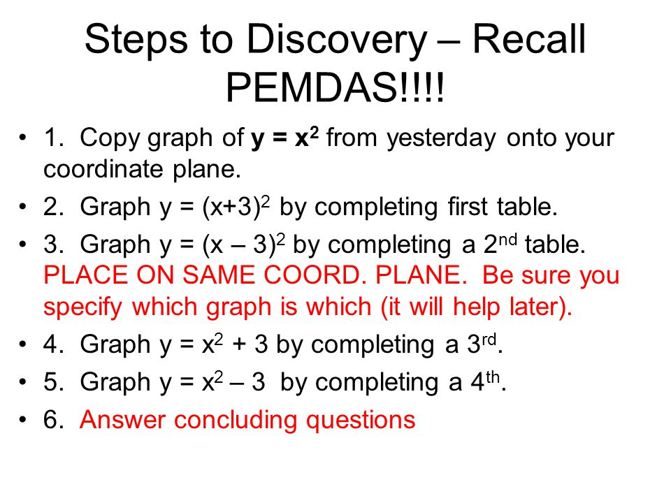 Steps to Discovery – Recall PEMDAS!!!. 1.