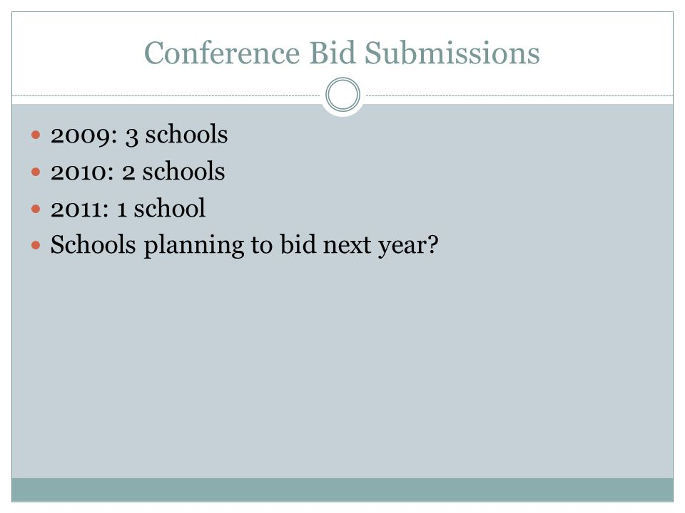 Conference Bid Submissions 2009: 3 schools 2010: 2 schools 2011: 1 school Schools planning to bid next year?