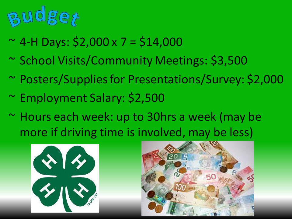 ~4-H Days: $2,000 x 7 = $14,000 ~School Visits/Community Meetings: $3,500 ~Posters/Supplies for Presentations/Survey: $2,000 ~Employment Salary: $2,500 ~Hours each week: up to 30hrs a week (may be more if driving time is involved, may be less)