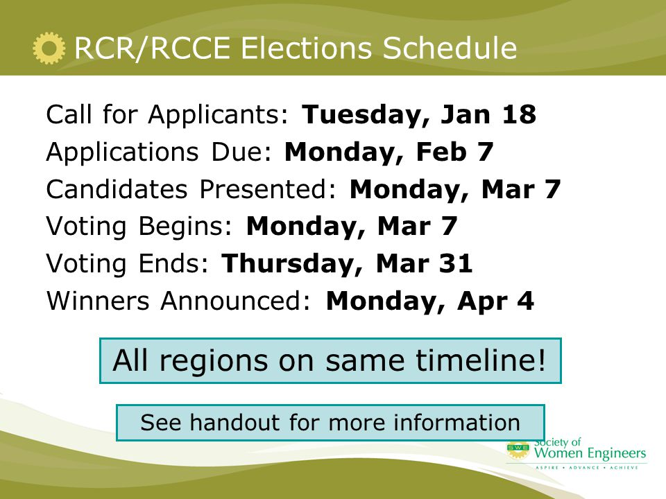 RCR/RCCE Elections Schedule Call for Applicants: Tuesday, Jan 18 Applications Due: Monday, Feb 7 Candidates Presented: Monday, Mar 7 Voting Begins: Monday, Mar 7 Voting Ends: Thursday, Mar 31 Winners Announced: Monday, Apr 4 All regions on same timeline.