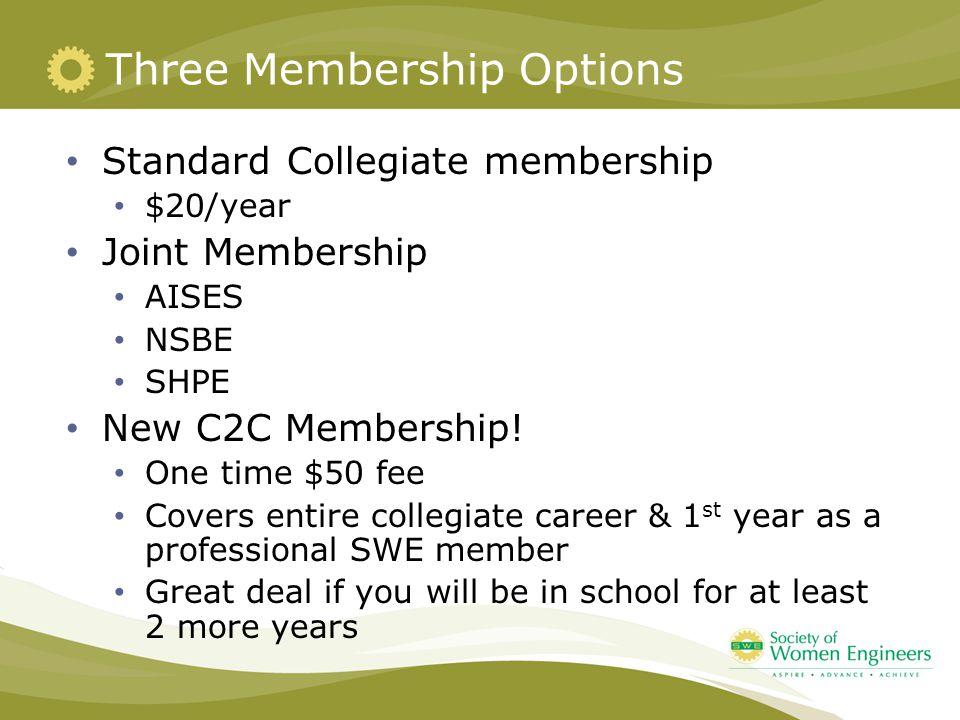 Three Membership Options Standard Collegiate membership $20/year Joint Membership AISES NSBE SHPE New C2C Membership.