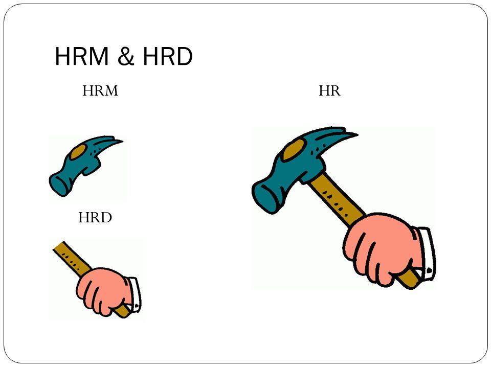 HRM & HRD HRM HR HRD