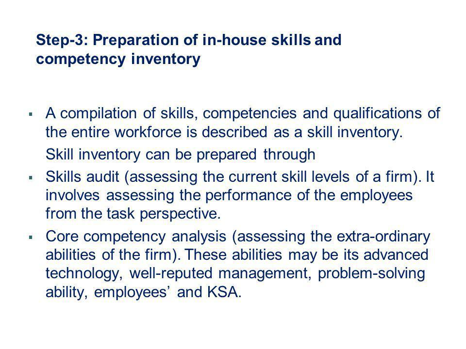 Step-3: Preparation of in-house skills and competency inventory  A compilation of skills, competencies and qualifications of the entire workforce is
