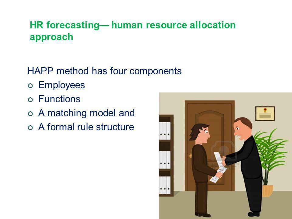 HR forecasting— human resource allocation approach HAPP method has four components Employees Functions A matching model and A formal rule structure