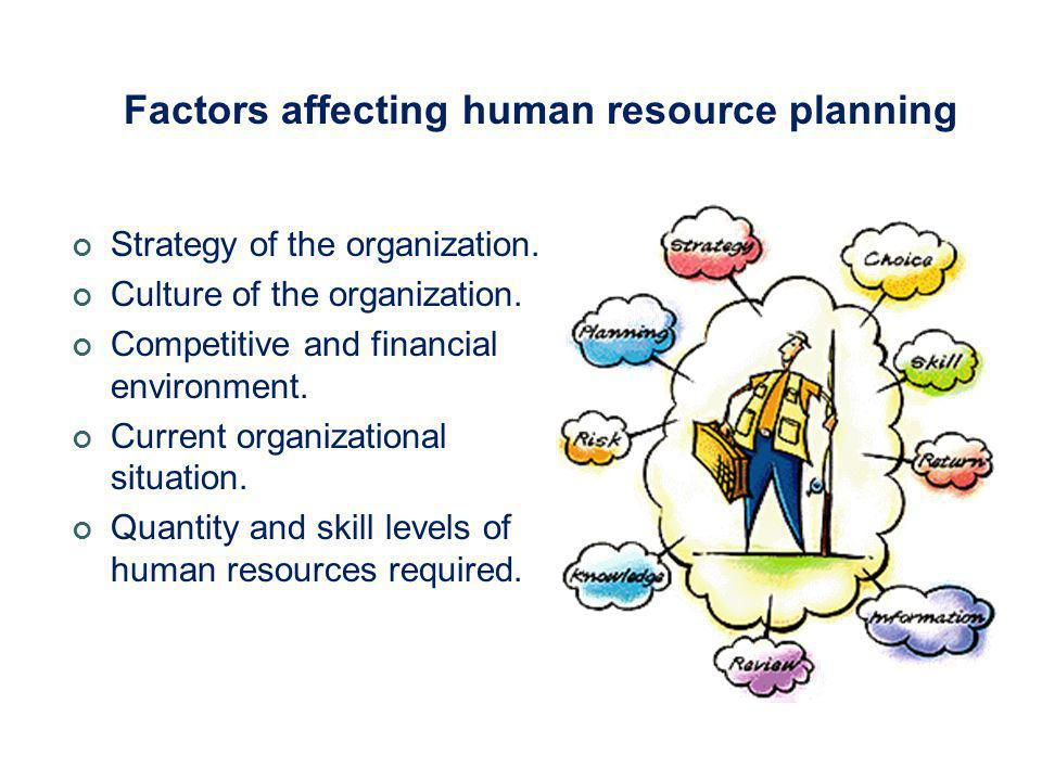 Factors affecting human resource planning Strategy of the organization. Culture of the organization. Competitive and financial environment. Current or