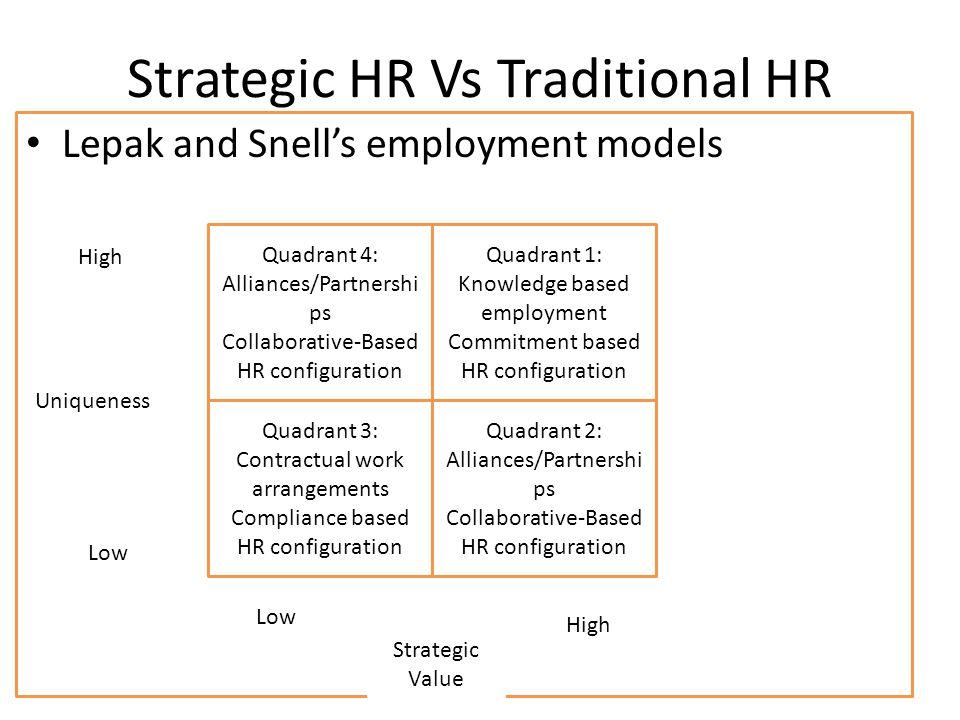 Lepak and Snell's employment models Strategic HR Vs Traditional HR Quadrant 4: Alliances/Partnershi ps Collaborative-Based HR configuration Quadrant 3