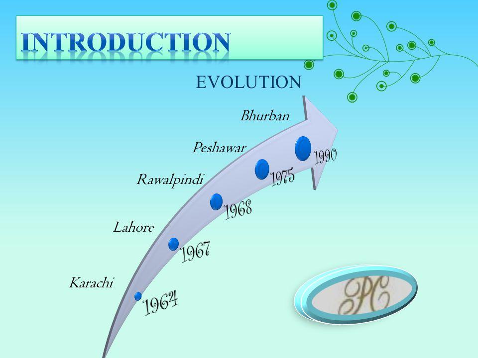 EVOLUTION Karachi Lahore Rawalpindi Peshawar Bhurban