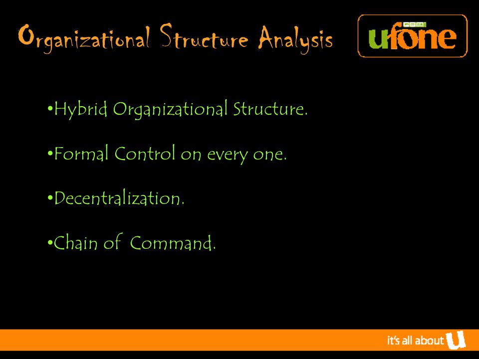 O rganizational S tructure Analysis Hybrid Organizational Structure.