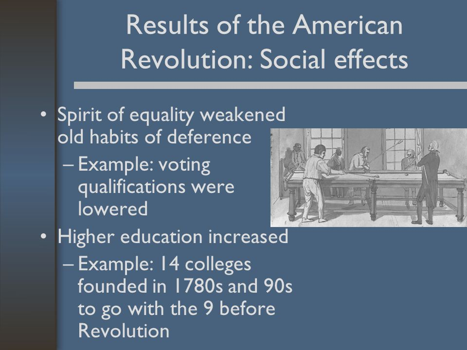 Results of the American Revolution: Social effects Spirit of equality weakened old habits of deference –Example: voting qualifications were lowered Higher education increased –Example: 14 colleges founded in 1780s and 90s to go with the 9 before Revolution
