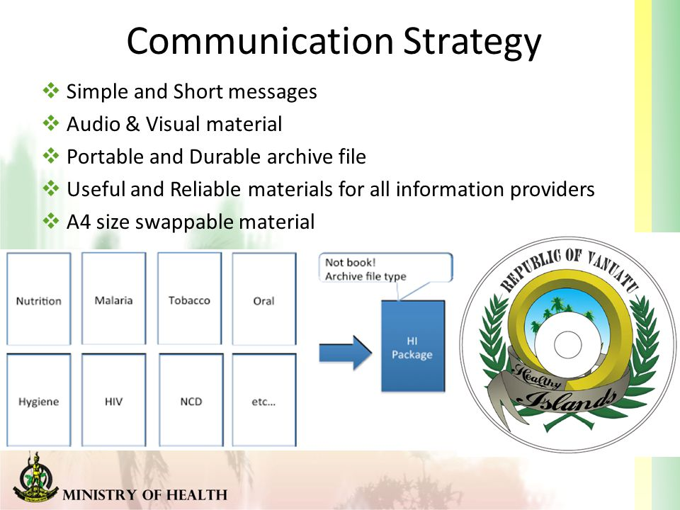 Distribution Strategy 1 st &2 nd edition 3 rd edition Verbal Information 50% share in population