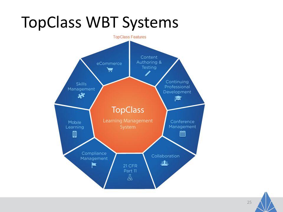 TopClass WBT Systems 25