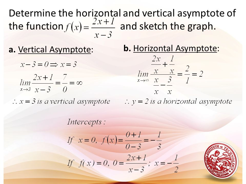 Determine the horizontal and vertical asymptote of the function and sketch the graph. a. Vertical Asymptote: b. Horizontal Asymptote: