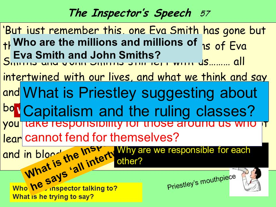 The Inspector's Speech 57 'But just remember this, one Eva Smith has gone but there are millions and millions and millions of Eva Smiths and John Smiths still left with us……… all intertwined with our lives, and what we think and say and do.