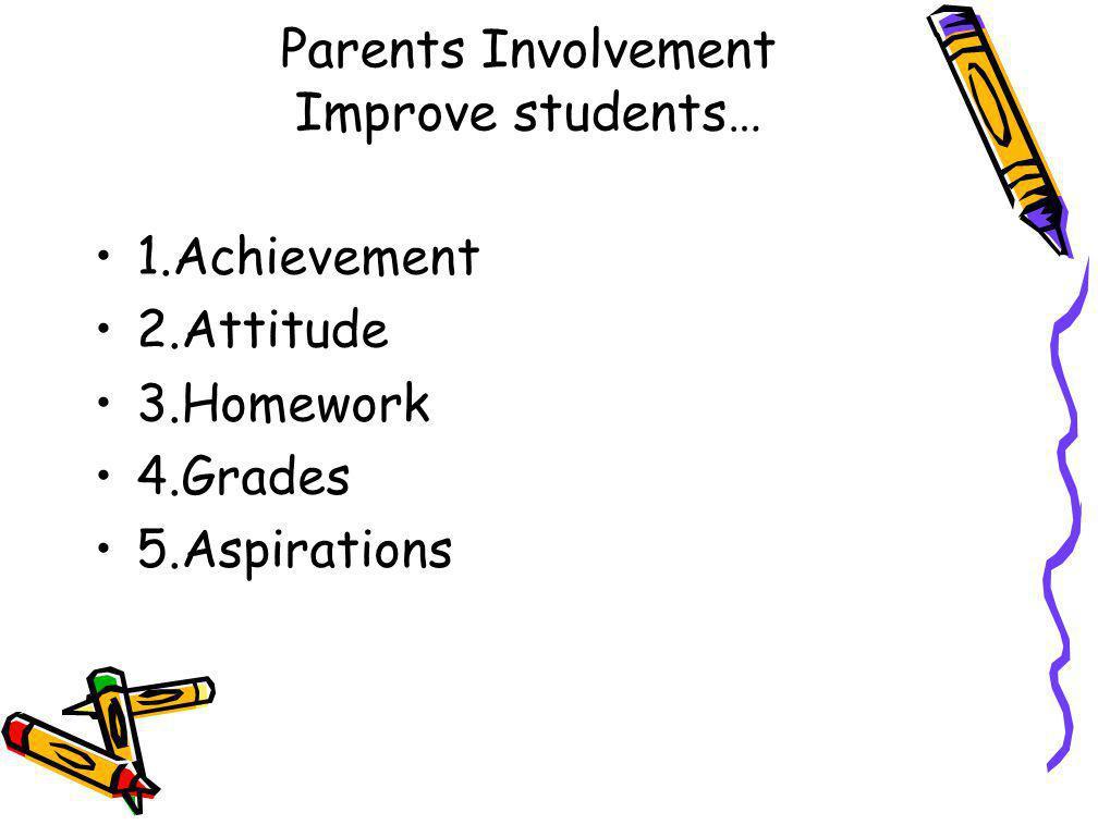 Parents Involvement Improve students… 1.Achievement 2.Attitude 3.Homework 4.Grades 5.Aspirations