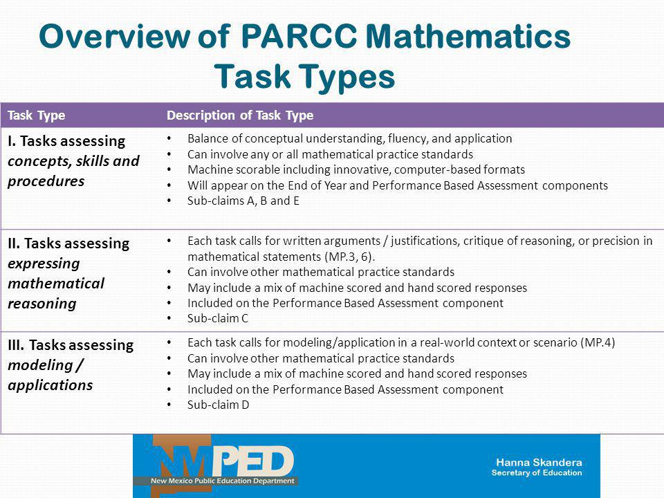 Overview of PARCC Mathematics Task Types Task TypeDescription of Task Type I. Tasks assessing concepts, skills and procedures Balance of conceptual un
