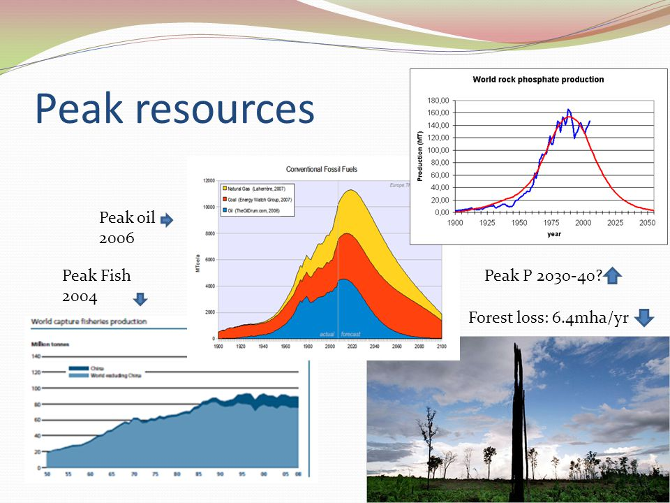 Peak resources Peak oil 2006 Peak Fish 2004 Peak P 2030-40? Forest loss: 6.4mha/yr