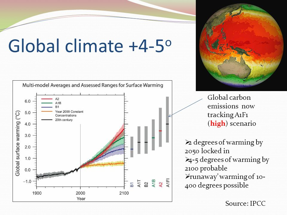 Global climate +4-5 o Global carbon emissions now tracking A1F1 (high) scenario  2 degrees of warming by 2050 locked in  4-5 degrees of warming by 2