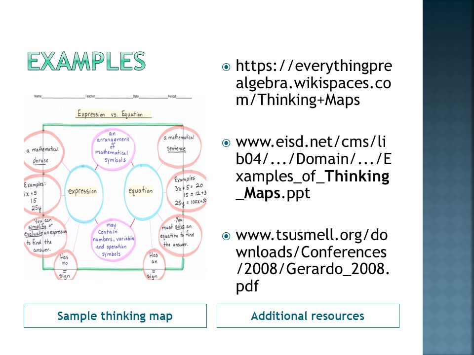 Sample thinking mapAdditional resources  https://everythingpre algebra.wikispaces.co m/Thinking+Maps  www.eisd.net/cms/li b04/.../Domain/.../E xamples_of_Thinking _Maps.ppt  www.tsusmell.org/do wnloads/Conferences /2008/Gerardo_2008.
