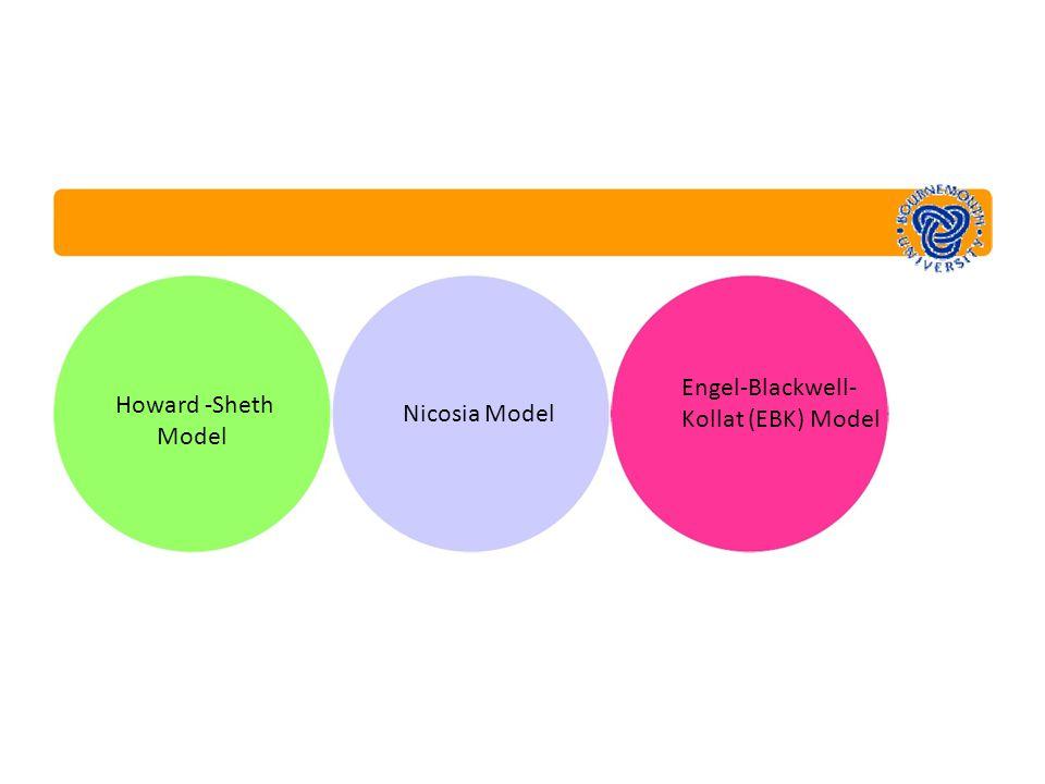 Howard -Sheth Model Engel-Blackwell- Kollat (EBK) Model Nicosia Model