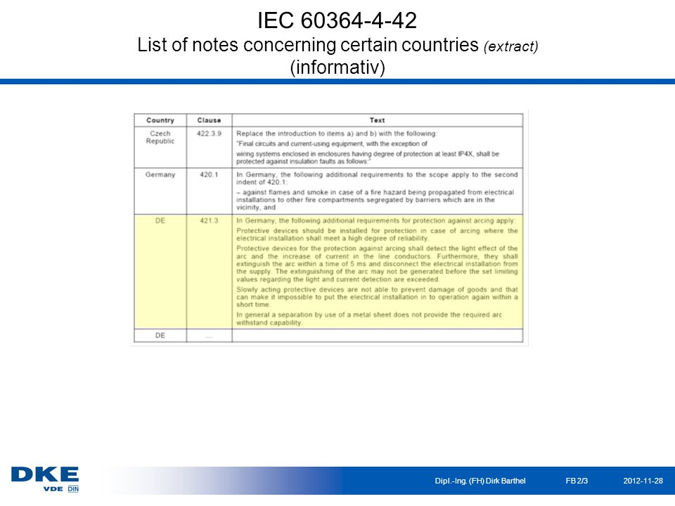 IEC 60364-4-42 List of notes concerning certain countries (extract) (informativ) Dipl.-Ing.