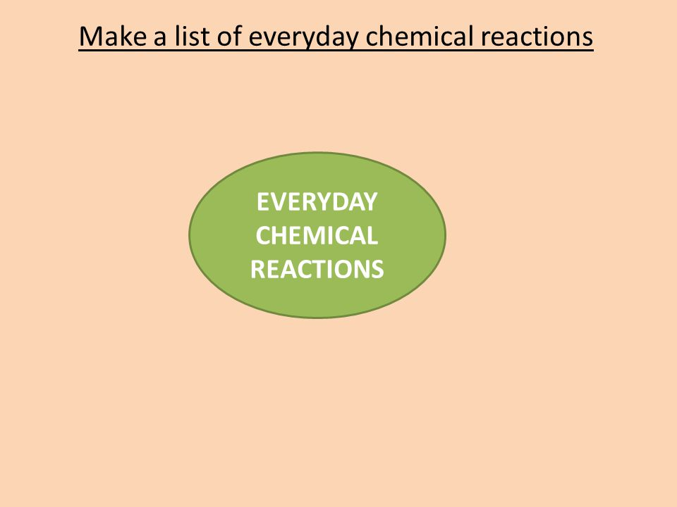 KEYWORDS: rate of reaction, product, reactant, time KEYWORDS: rate of reaction, product, reactant, time Understand what is meant by rate of reaction ALL – State the definition of a rate of reaction MOST – describe reactions that occur slowly and quickly SOME – explain how rate of reaction is calculated Starter Make a list of chemical reactions that you see in every day life