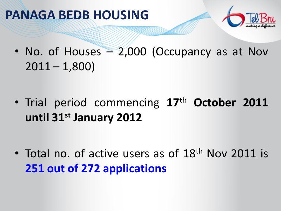 PANAGA BEDB HOUSING No.