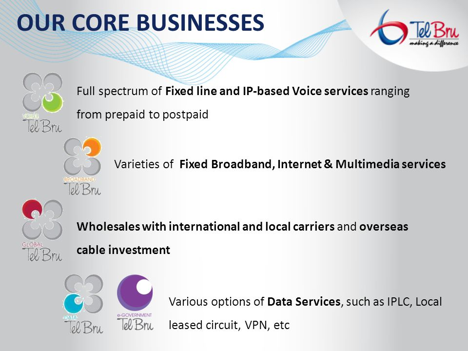 High Technology/ Industrial Park Video Source Mobile Voice & Broadband Office Buildings Internet VAS server FTTH NETWORK IN BRIEF VOIP Gateway Data Center Cloud Computing FTTH Business Broadband FTTH Consumer Broadband Residential Areas FTTH ACCESS NETWORK METRO-ETHERNET