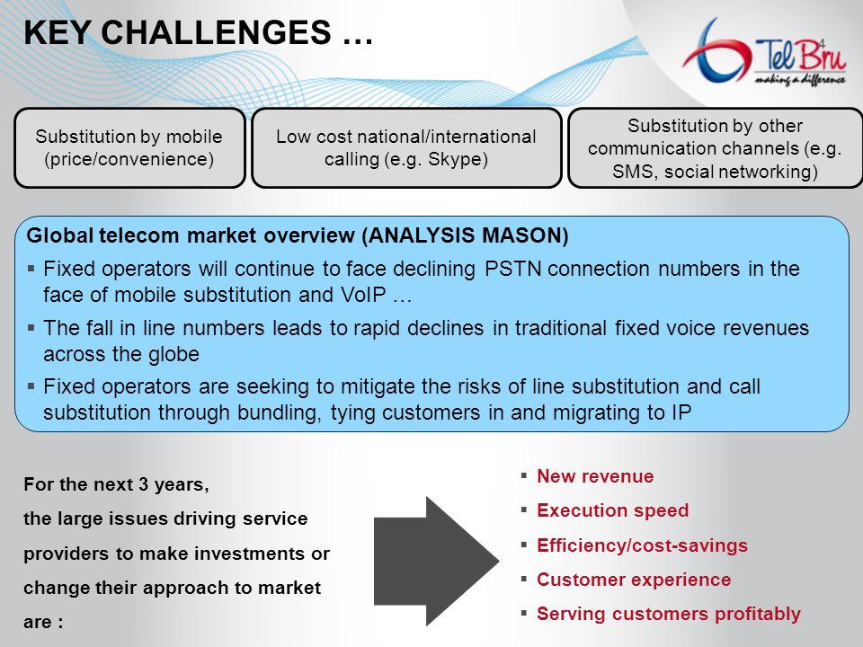 5 Data Broadband  Consumer lifestyle changes is impacting fixed voice:  fixed not seen as interactive  mobile (privacy, SMS) used in preference to fixed  social media emerging as a communication mode that doesn't require verbal conversation  fixed viewed as a contingency or back-up  VoIP seen as one of the key drivers for falling fixed voice.