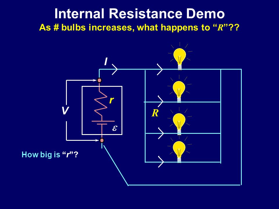 Batteries ( Nonideal = cannot output arbitrary current)  R I I r V Parameterized with internal resistance 