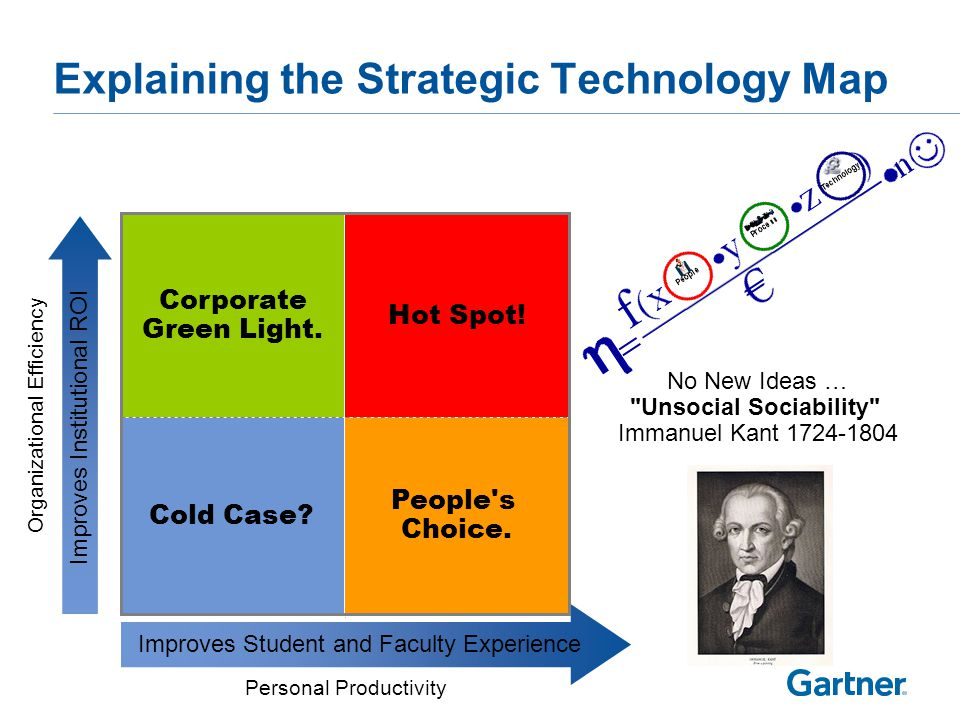 © 2013 Gartner, Inc. and/or its affiliates. All rights reserved. #GartnerSYM Explaining the Strategic Technology Map Improves Student and Faculty Expe