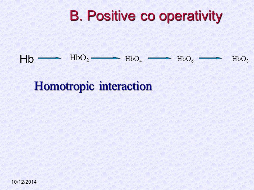 10/12/2014 B. Positive co operativity Hb HbO 2 HbO 4 HbO 6 HbO 8 Homotropic interaction