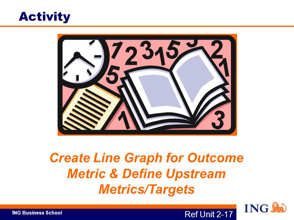 ING Business School Create Line Graph for Outcome Metric & Define Upstream Metrics/Targets Ref Unit 2-17 Activity