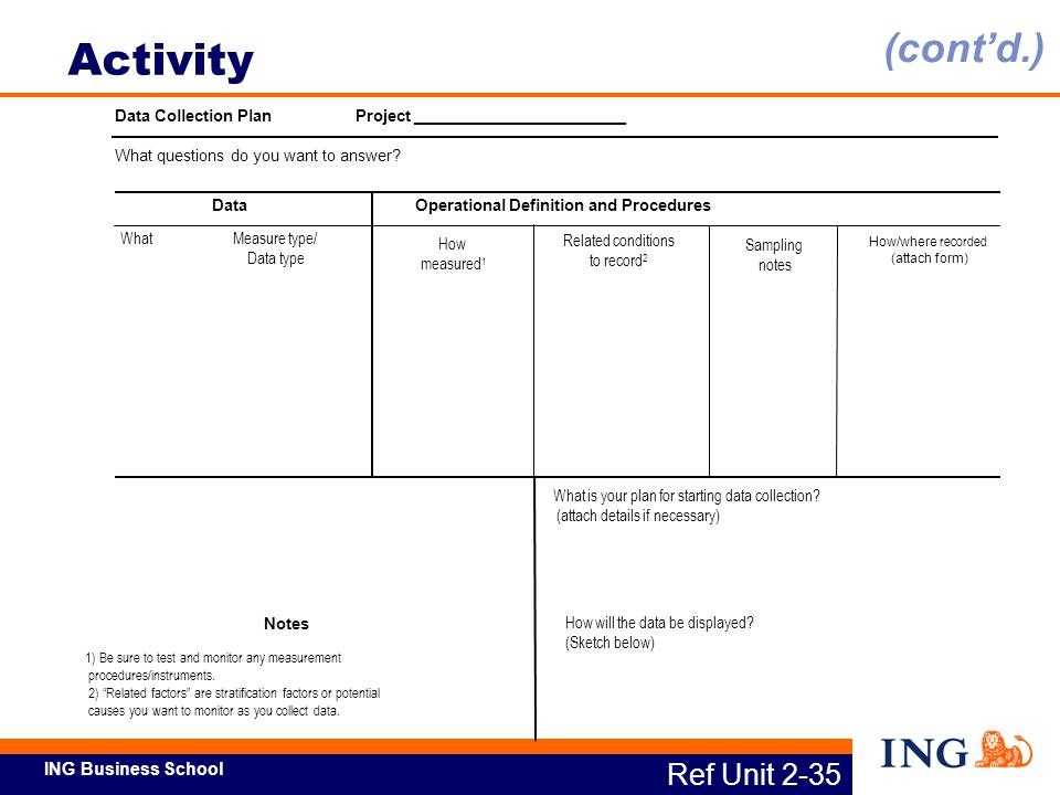 ING Business School Data Collection Plan Project ________________________ How measured 1 What questions do you want to answer? Data Operational Defini