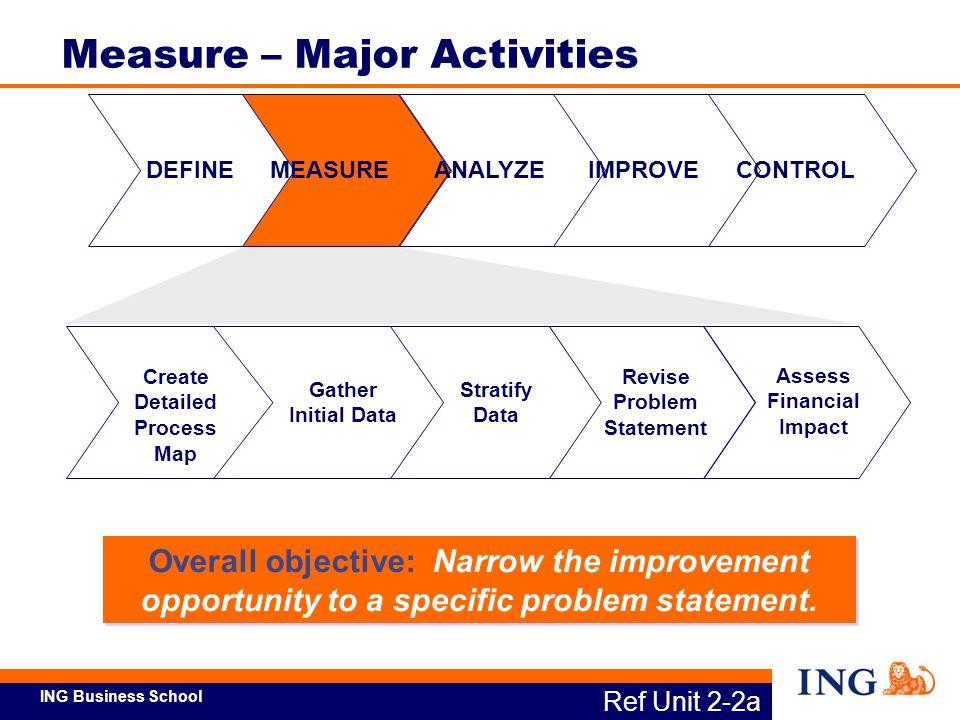 ING Business School Create Detailed Process Map DEFINEMEASUREANALYZEIMPROVECONTROL Gather Initial Data Stratify Data Revise Problem Statement Assess F