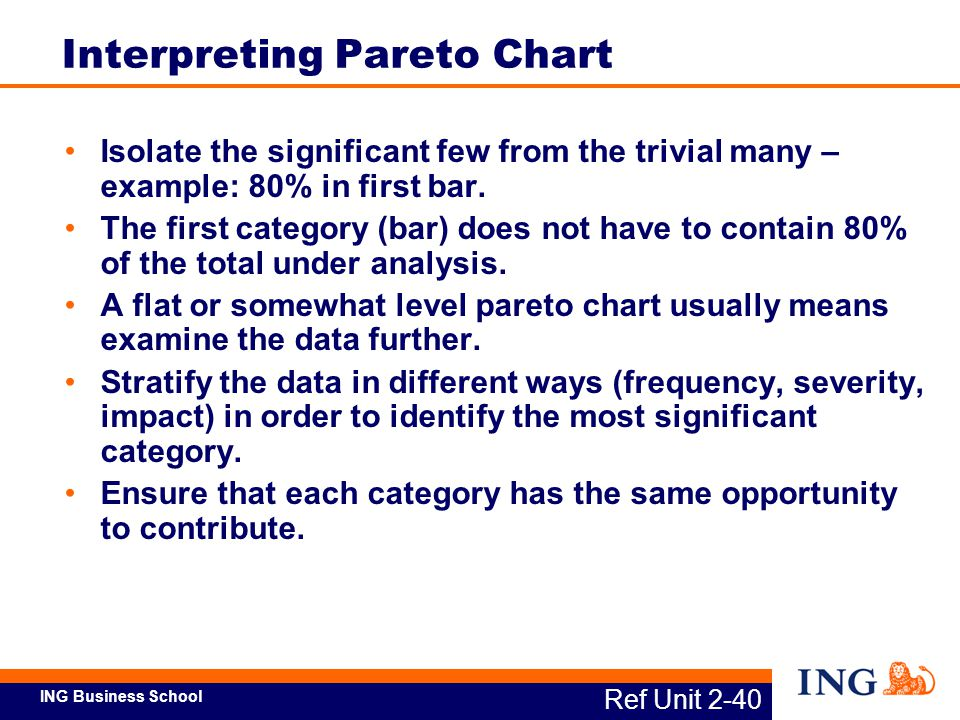 ING Business School Ref Unit 2-40 Interpreting Pareto Chart Isolate the significant few from the trivial many – example: 80% in first bar. The first c
