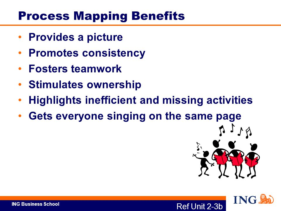 ING Business School Ref Unit 2-3b Process Mapping Benefits Provides a picture Promotes consistency Fosters teamwork Stimulates ownership Highlights in