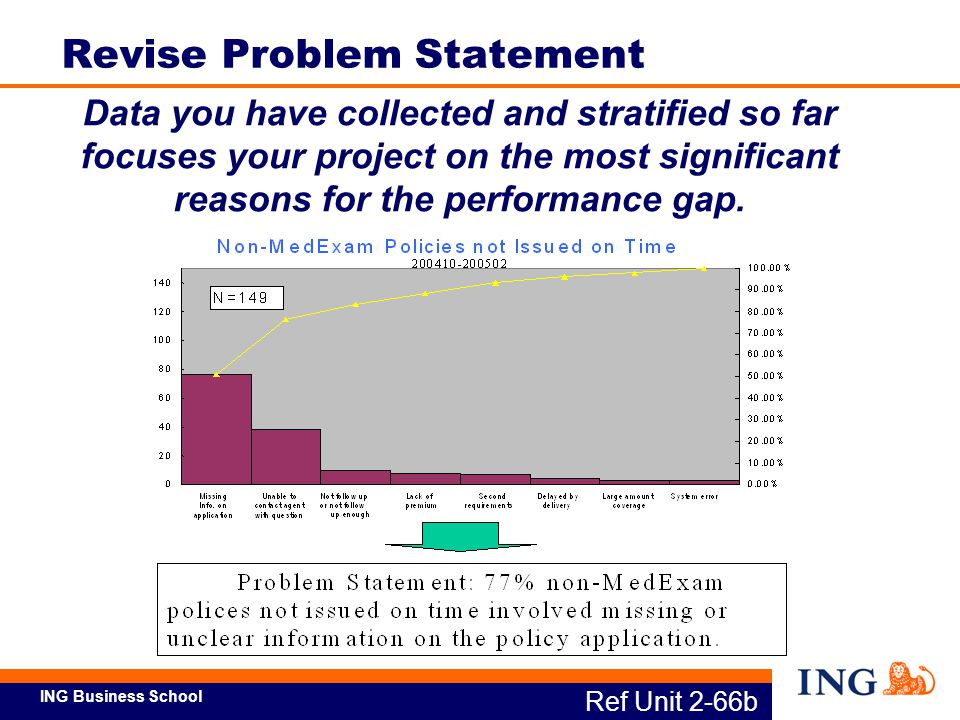 ING Business School Data you have collected and stratified so far focuses your project on the most significant reasons for the performance gap. Ref Un