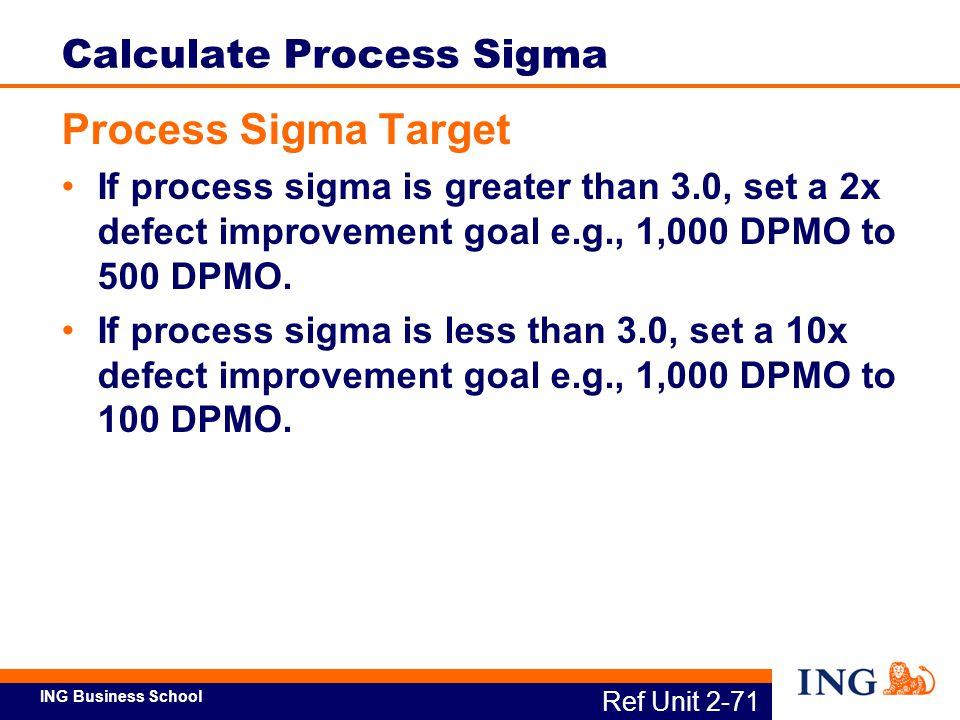ING Business School Ref Unit 2-71 Calculate Process Sigma Process Sigma Target If process sigma is greater than 3.0, set a 2x defect improvement goal