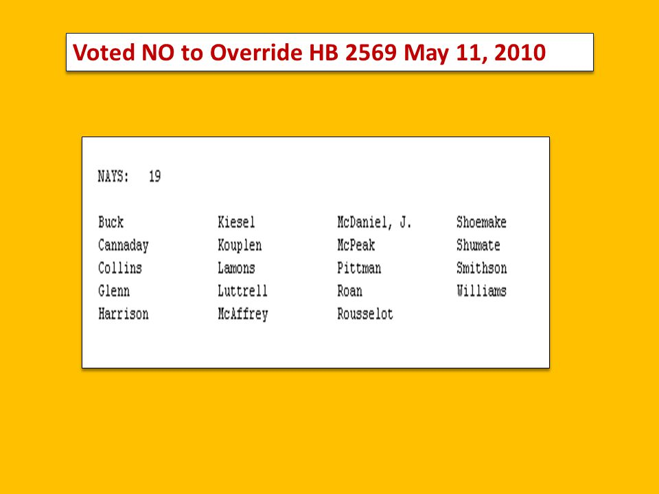 Voted NO to Override HB 2569 May 11, 2010