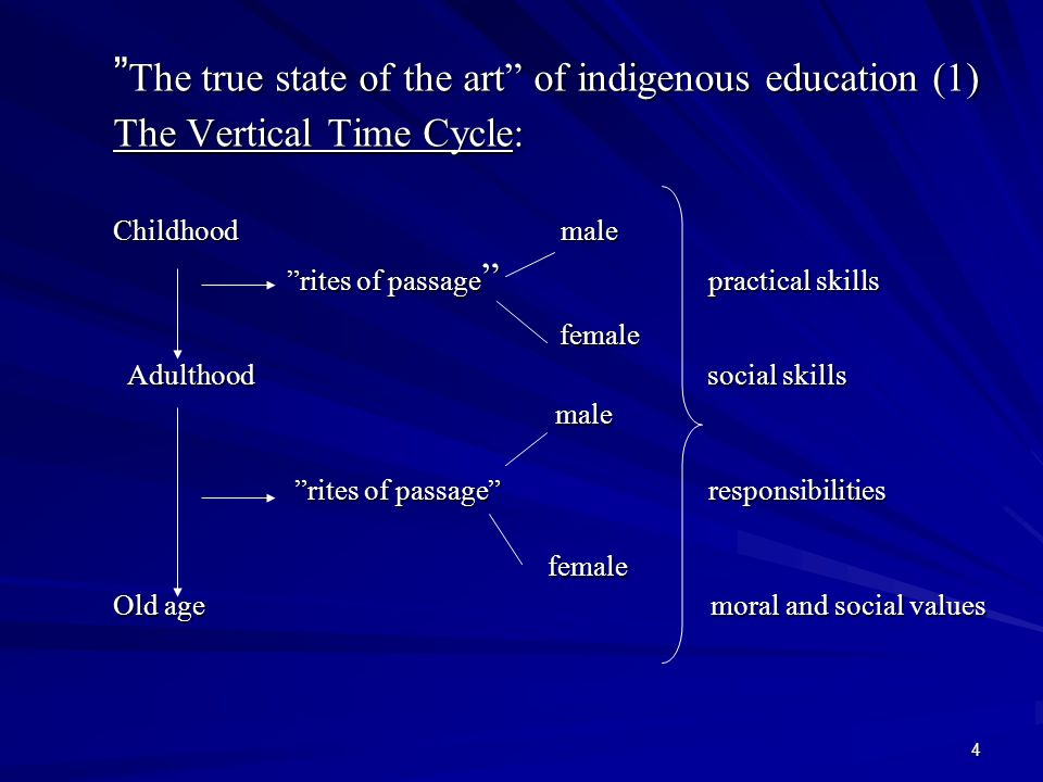 4 The true state of the art of indigenous education (1) The Vertical Time Cycle: Childhood male rites of passage practical skills rites of passage practical skills female female Adulthood social skills Adulthood social skills male male rites of passage responsibilities rites of passage responsibilities female female Old age moral and social values