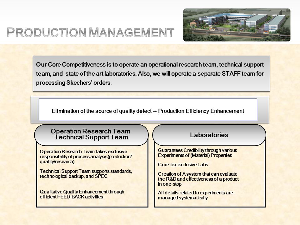 Our Core Competitiveness is to operate an operational research team, technical support team, and state of the art laboratories.