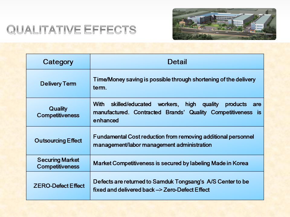 CategoryDetail Delivery Term Time/Money saving is possible through shortening of the delivery term.
