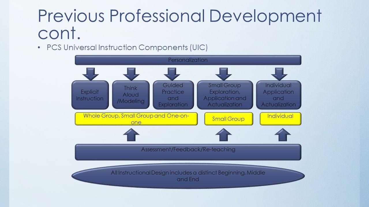 Previous Professional Development cont.