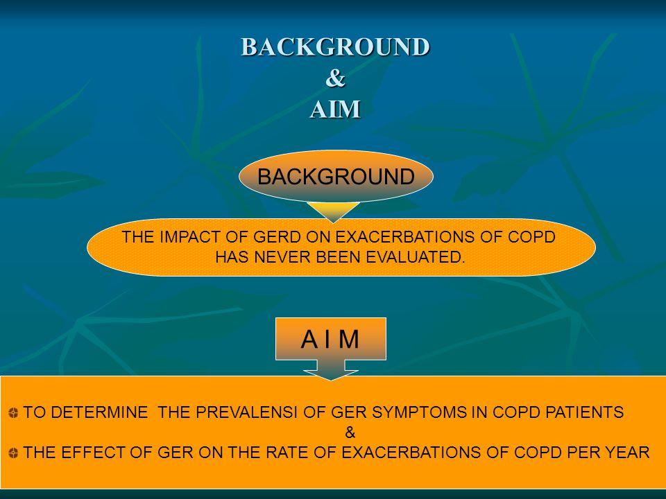 MICROASPIRATION OF GASTRIC CONTENTS VAGAL NERVE INDUCED BRONCHOSPASM FROM GASTRIC ACID IRRITATION OF THE ESOPHAGUS GERD PULMONARY DISEASE/ SYMPTOMS PULMONARY FIBROSIS CHRONIC BRONCHITIS PNEUMONIA ASTHMA INTRODUCTION