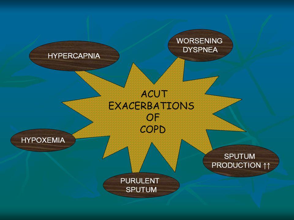 ACUT EXACERBATIONS OF COPD HYPERCAPNIA WORSENING DYSPNEA SPUTUM PRODUCTION ↑↑ PURULENT SPUTUM HYPOXEMIA