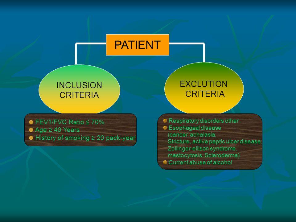 PROTOCOL WEEKLY SYMPTOMATIC REFLUX (GERD(+)) ACUT COPD EXACERBATION STANDARDIZED QUESTIONNAIRE